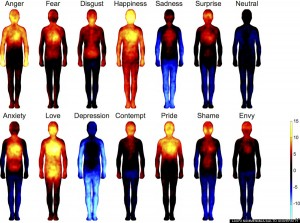 thermal scan body emotion